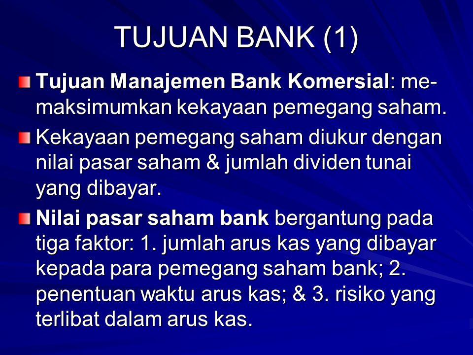 TUJUAN BANK (1) Tujuan Manajemen Bank Komersial: me-maksimumkan kekayaan pemegang saham.