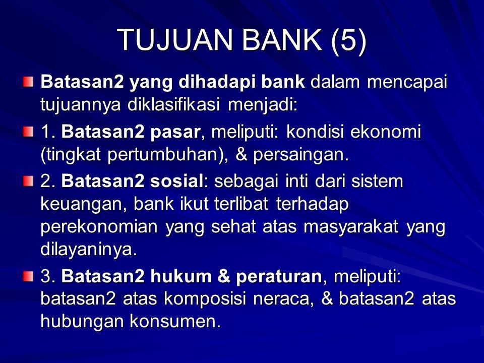 TUJUAN BANK (5) Batasan2 yang dihadapi bank dalam mencapai tujuannya diklasifikasi menjadi: