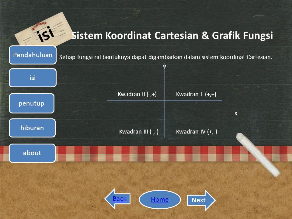 Sistem Koordinat Cartesian & Grafik Fungsi