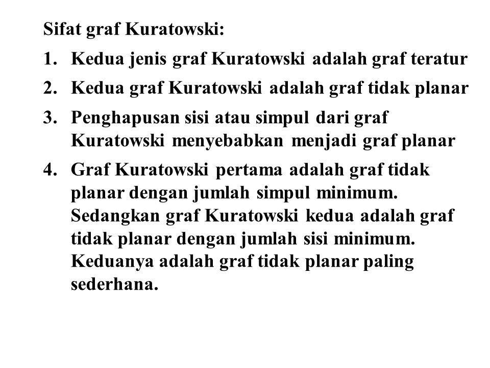 Sifat graf Kuratowski: