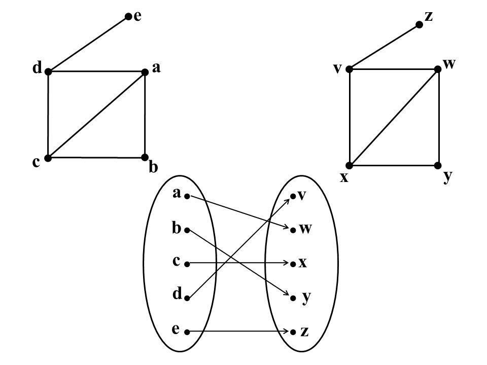 e c b a d z y x w v  a b e c d  w y z x v