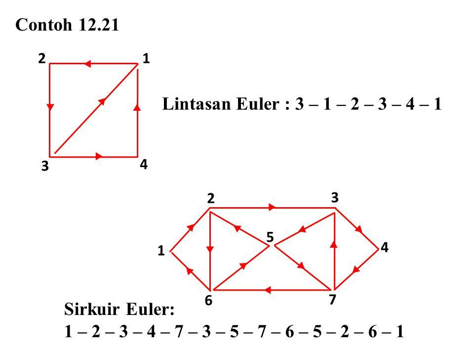 ▸ ▸ Contoh 12.21 Lintasan Euler : 3 – 1 – 2 – 3 – 4 – 1 Sirkuir Euler: