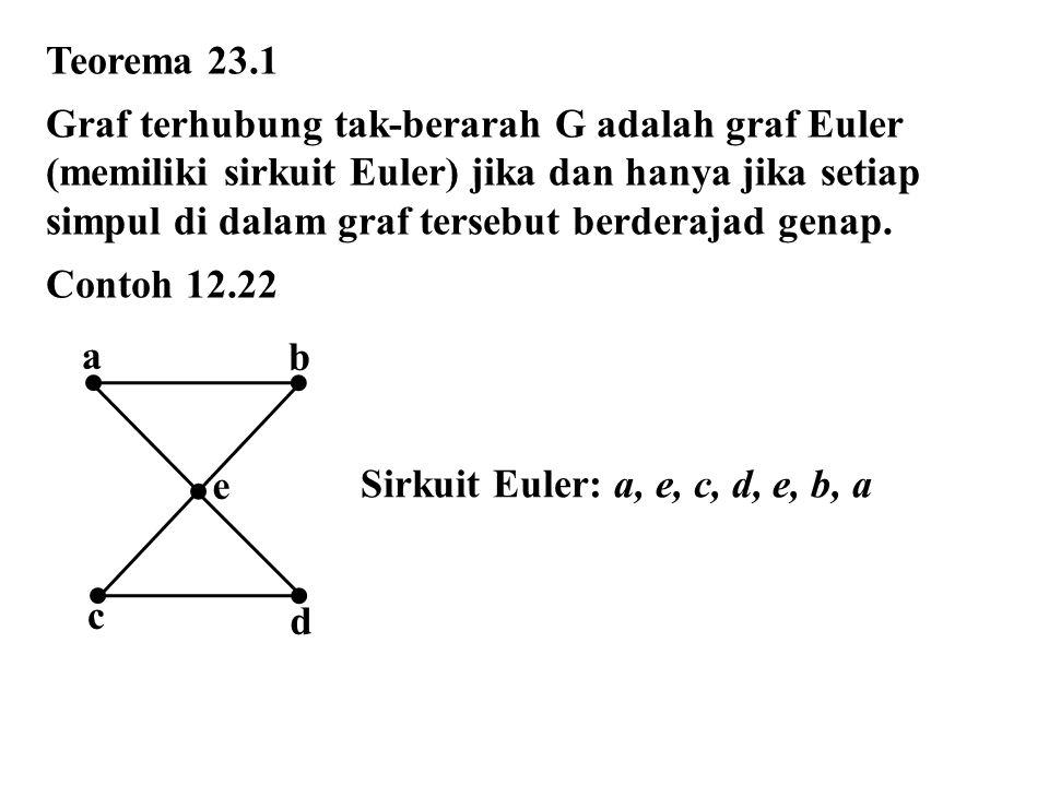 Teorema 23.1 Graf terhubung tak-berarah G adalah graf Euler. (memiliki sirkuit Euler) jika dan hanya jika setiap.
