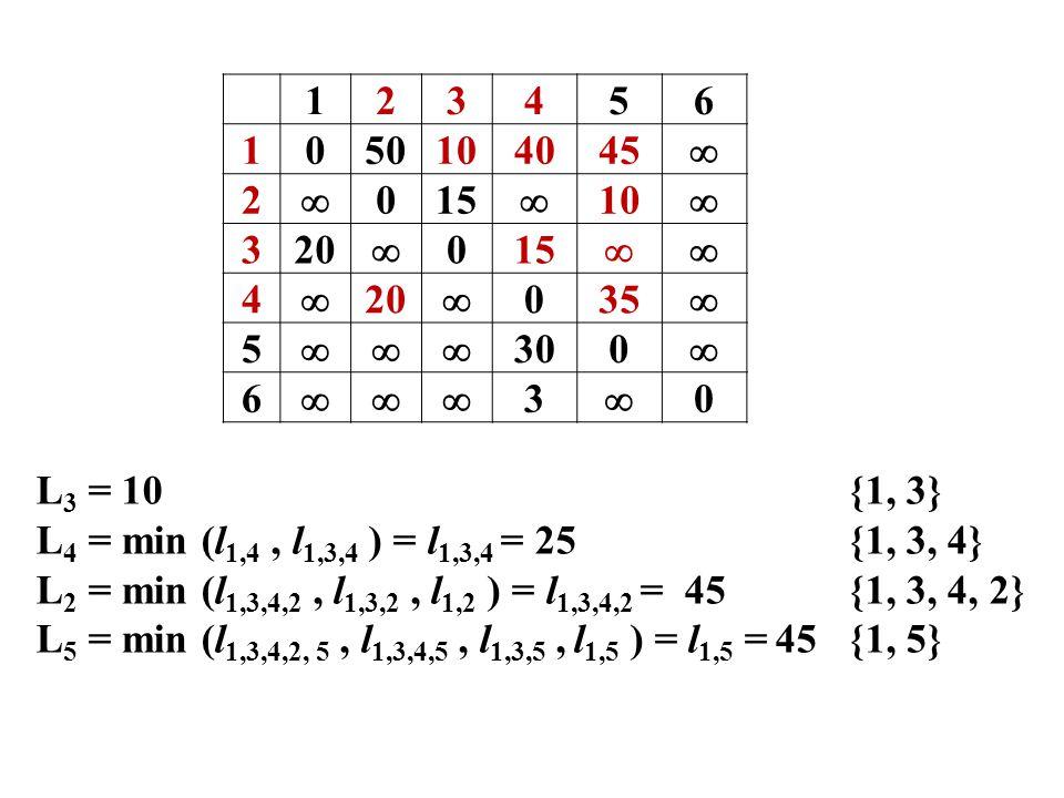 1 2. 3. 4. 5. 6. 50. 10. 40. 45.  15. 20. 35. 30. L3 = 10 {1, 3} L4 = min (l1,4 , l1,3,4 ) = l1,3,4 = 25 {1, 3, 4}