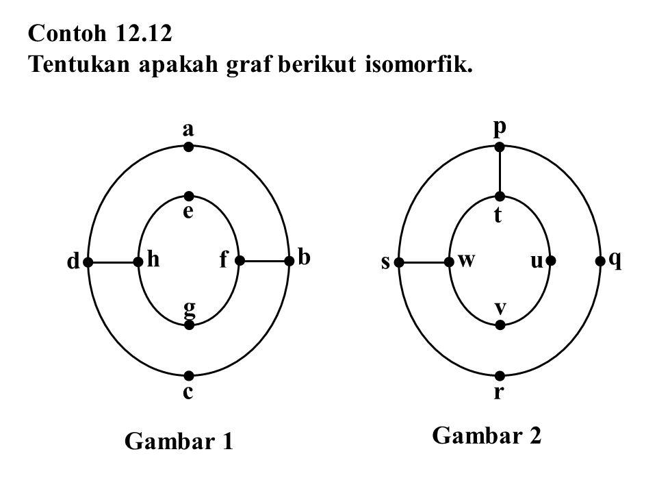  Contoh 12.12 Tentukan apakah graf berikut isomorfik. a c h f g e d b