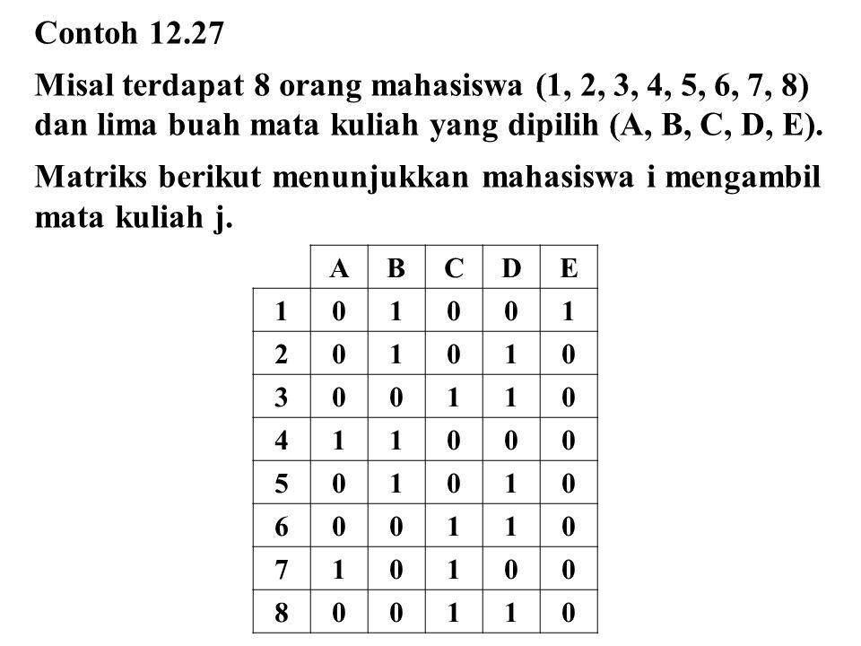 Misal terdapat 8 orang mahasiswa (1, 2, 3, 4, 5, 6, 7, 8)
