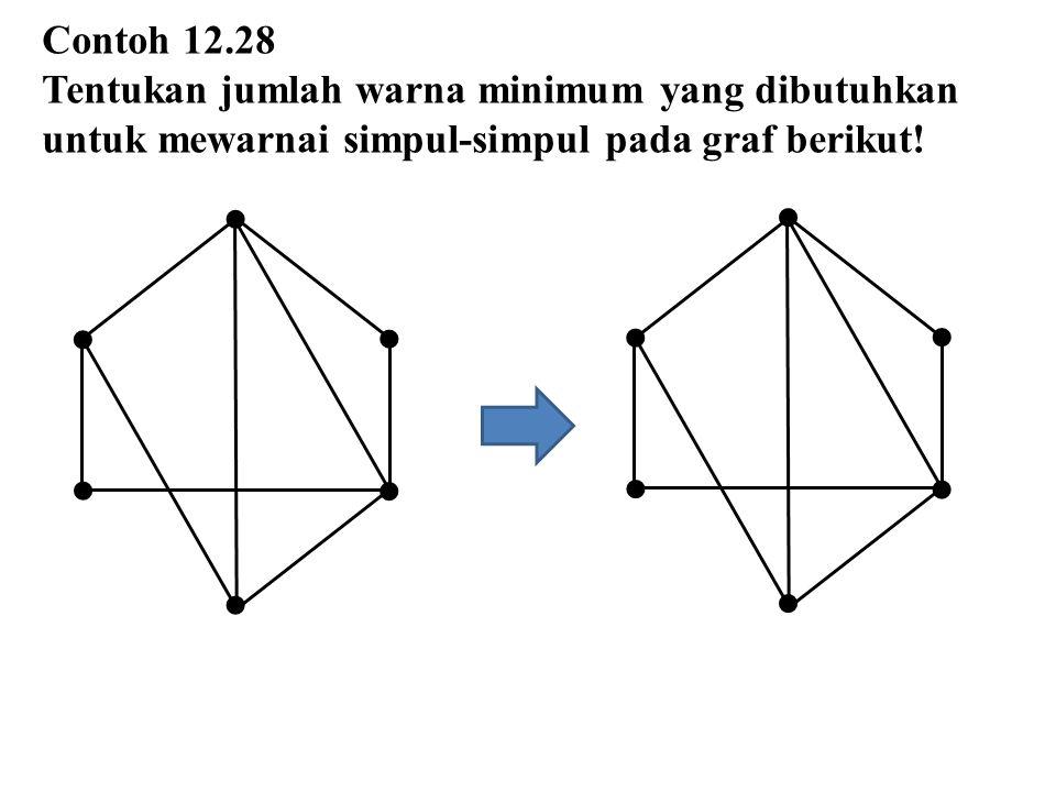   Contoh 12.28 Tentukan jumlah warna minimum yang dibutuhkan