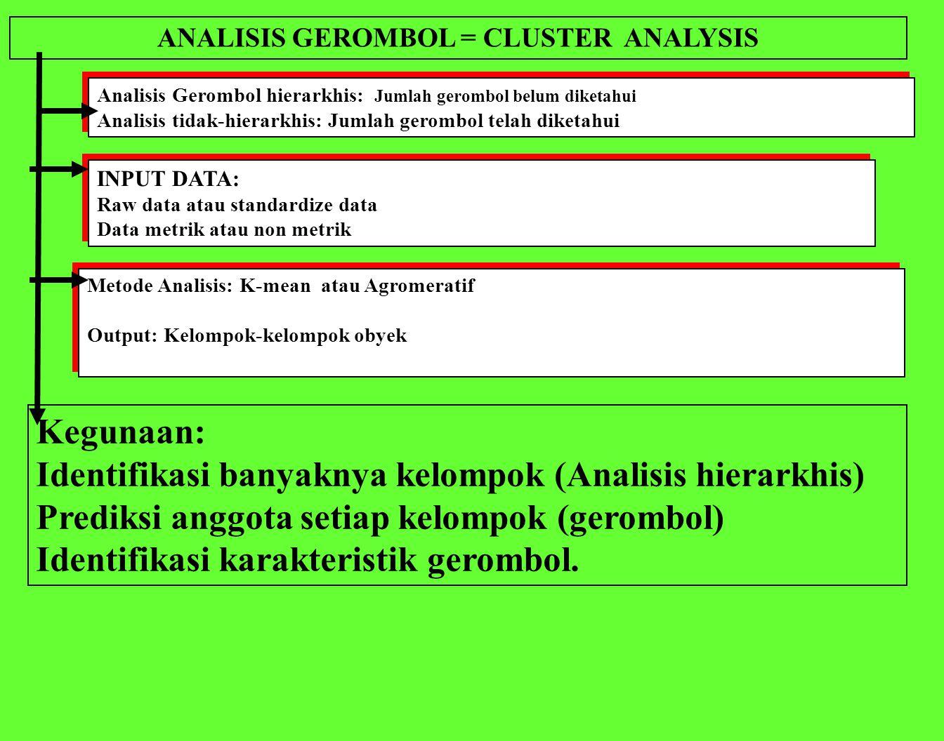 ANALISIS GEROMBOL = CLUSTER ANALYSIS