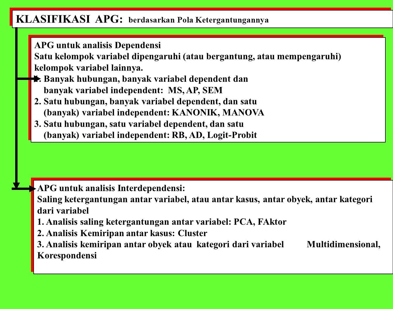 KLASIFIKASI APG: berdasarkan Pola Ketergantungannya