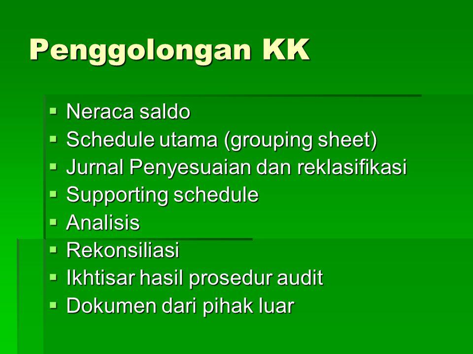 Penggolongan KK Neraca saldo Schedule utama (grouping sheet)