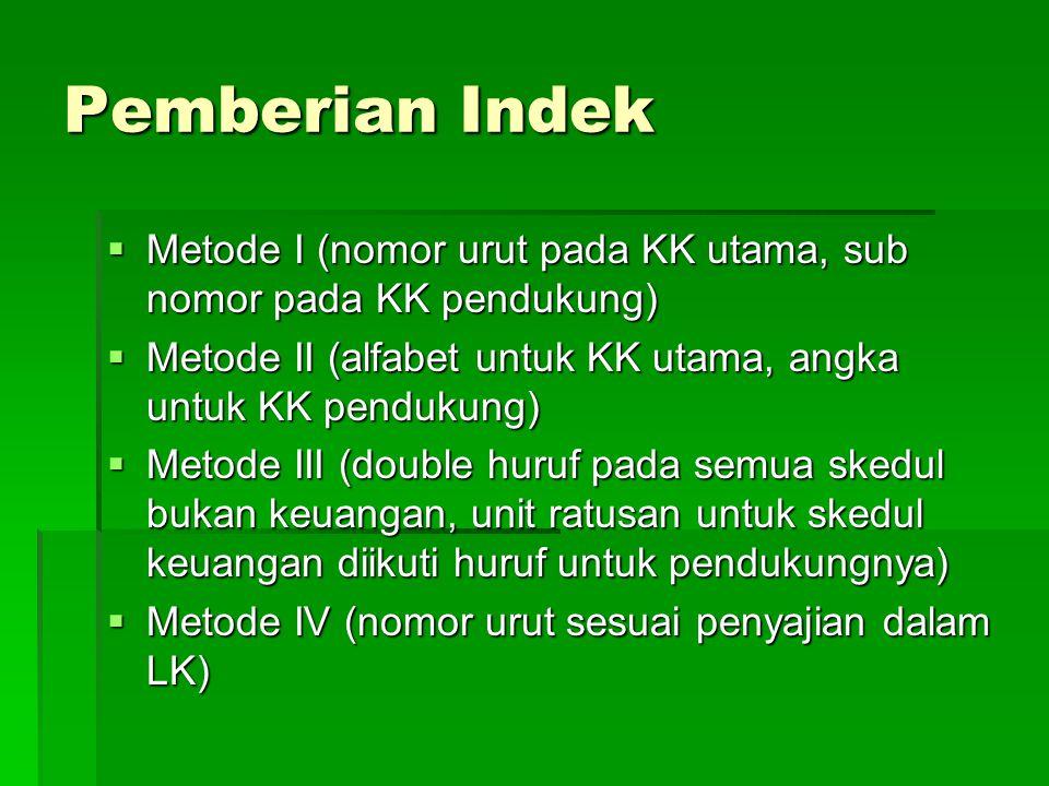 Pemberian Indek Metode I (nomor urut pada KK utama, sub nomor pada KK pendukung) Metode II (alfabet untuk KK utama, angka untuk KK pendukung)