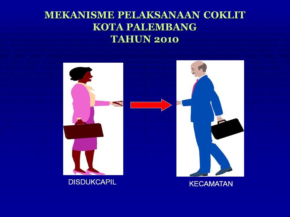 MEKANISME PELAKSANAAN COKLIT KOTA PALEMBANG TAHUN 2010