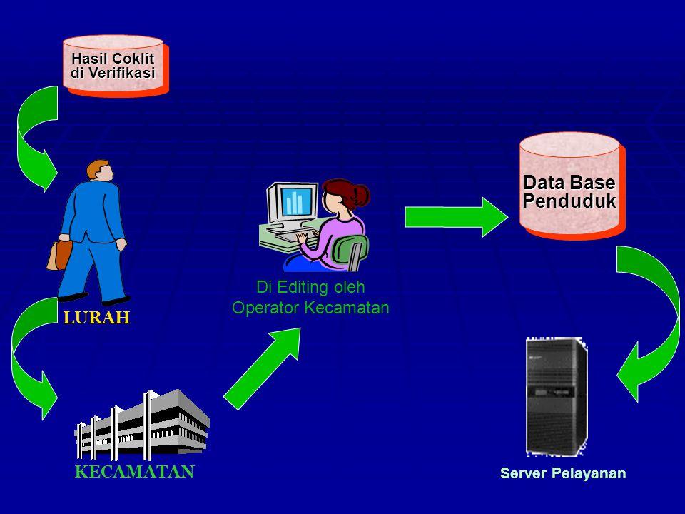 Data Base Penduduk Di Editing oleh Operator Kecamatan LURAH KECAMATAN