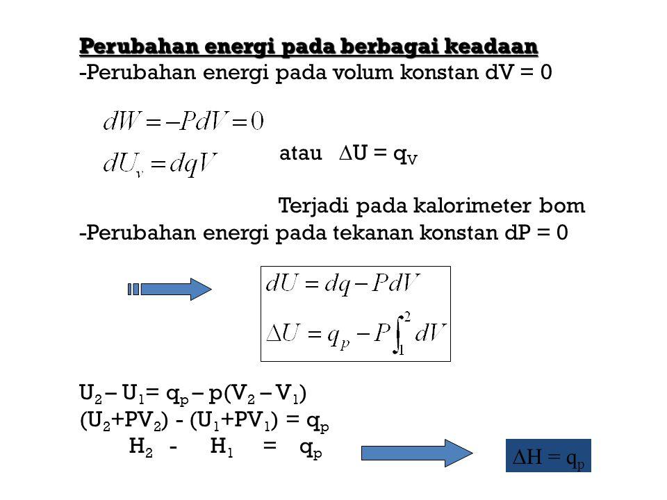 Perubahan energi pada berbagai keadaan