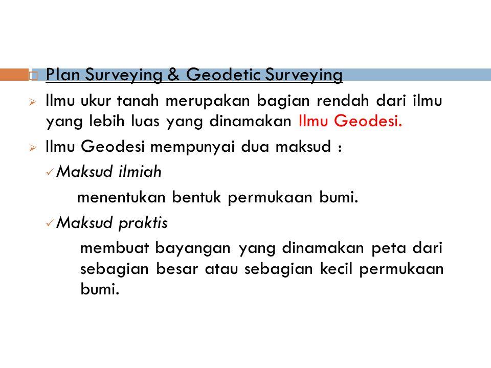 Plan Surveying & Geodetic Surveying