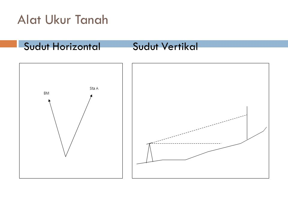 Alat Ukur Tanah Sudut Horizontal Sudut Vertikal BM Sta A