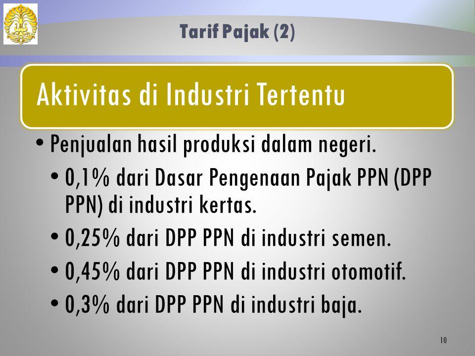 Aktivitas di Industri Tertentu
