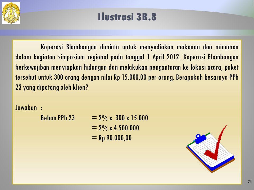 Ilustrasi 3B.8