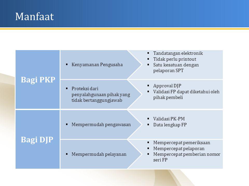 Manfaat Bagi PKP Bagi DJP Kenyamanan Pengusaha Tandatangan elektronik
