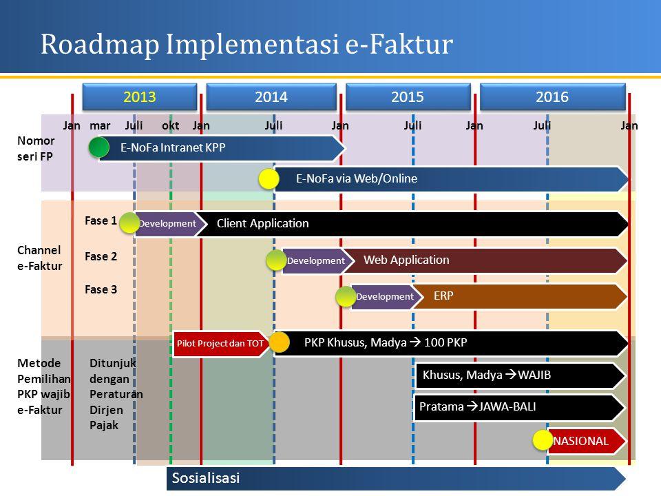 Roadmap Implementasi e-Faktur