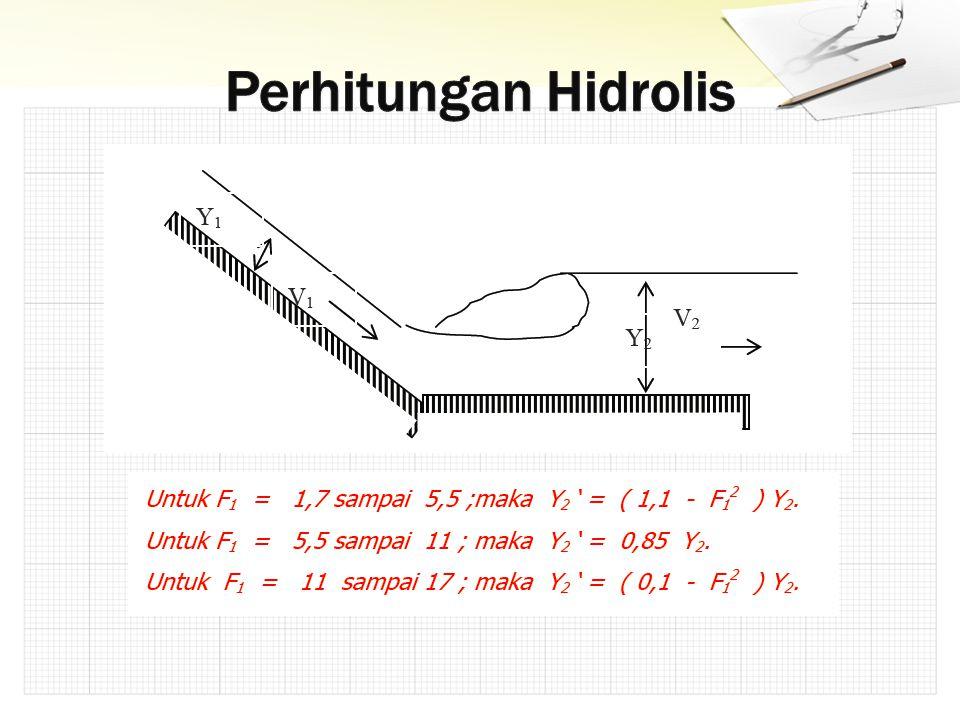 Perhitungan Hidrolis