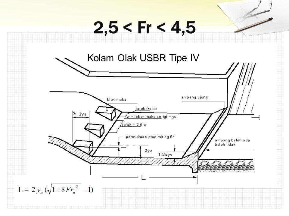 2,5 < Fr < 4,5 Kolam Olak USBR Tipe IV