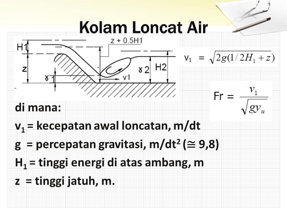 Kolam Loncat Air di mana: v1 = kecepatan awal loncatan, m/dt