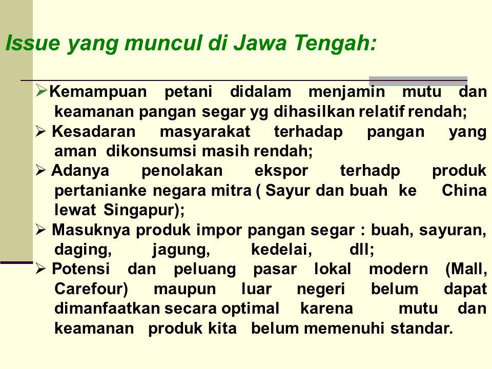 Issue yang muncul di Jawa Tengah: