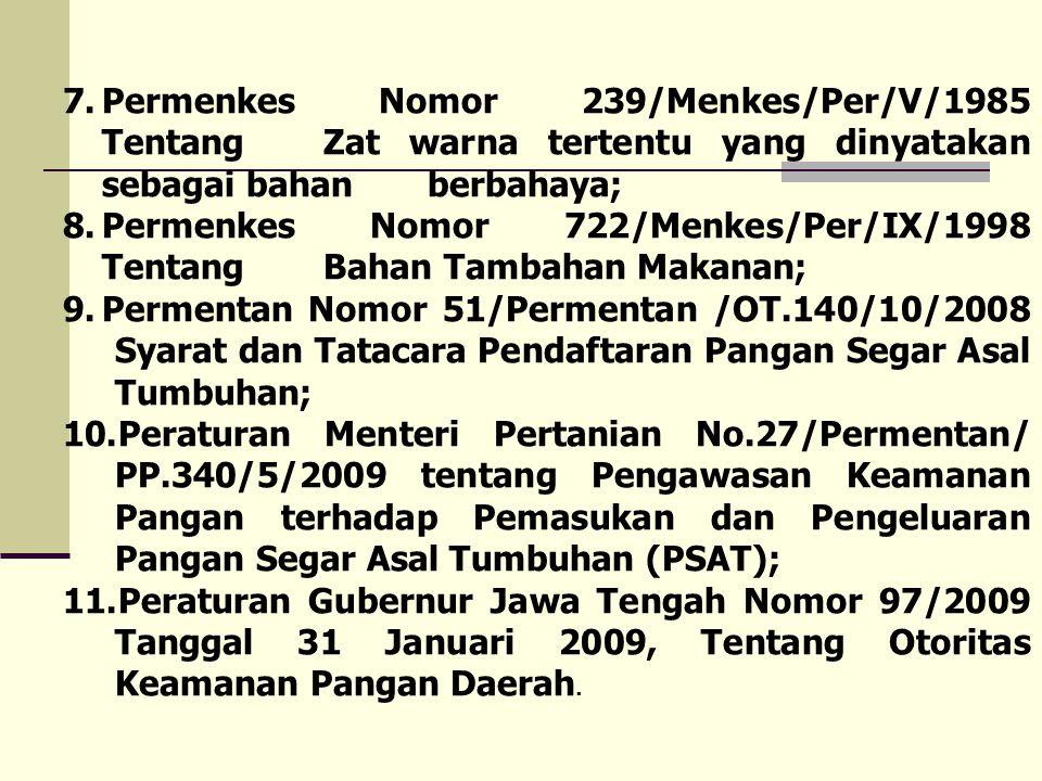 Permenkes Nomor 239/Menkes/Per/V/1985 Tentang
