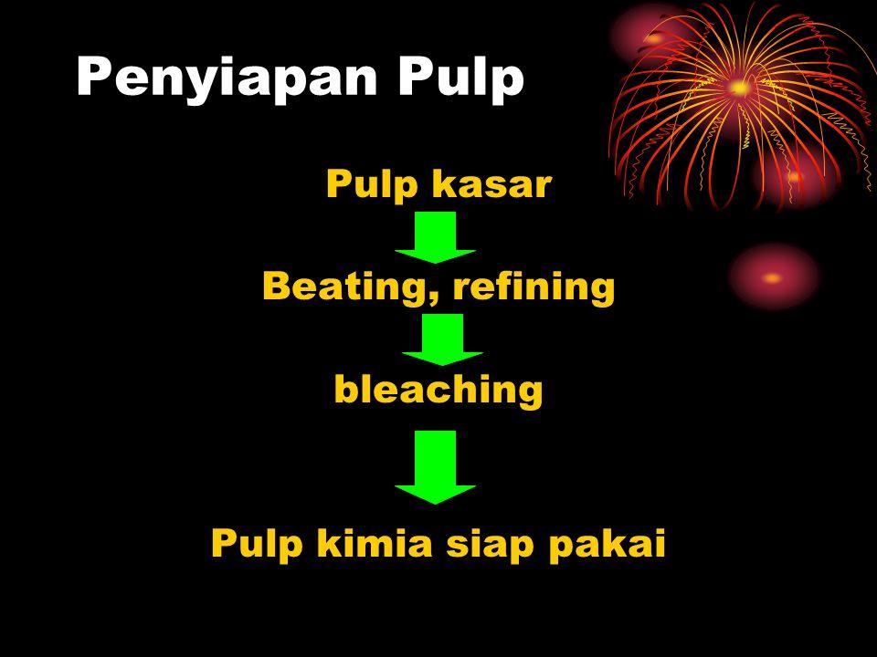 Penyiapan Pulp Pulp kasar Beating, refining bleaching