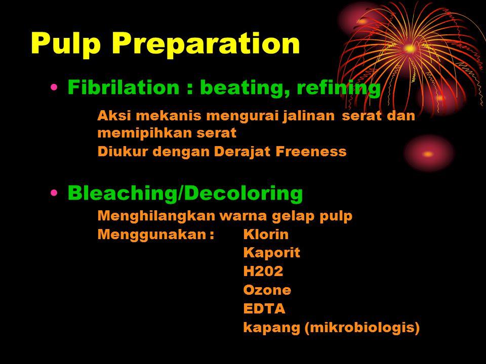 Pulp Preparation Fibrilation : beating, refining