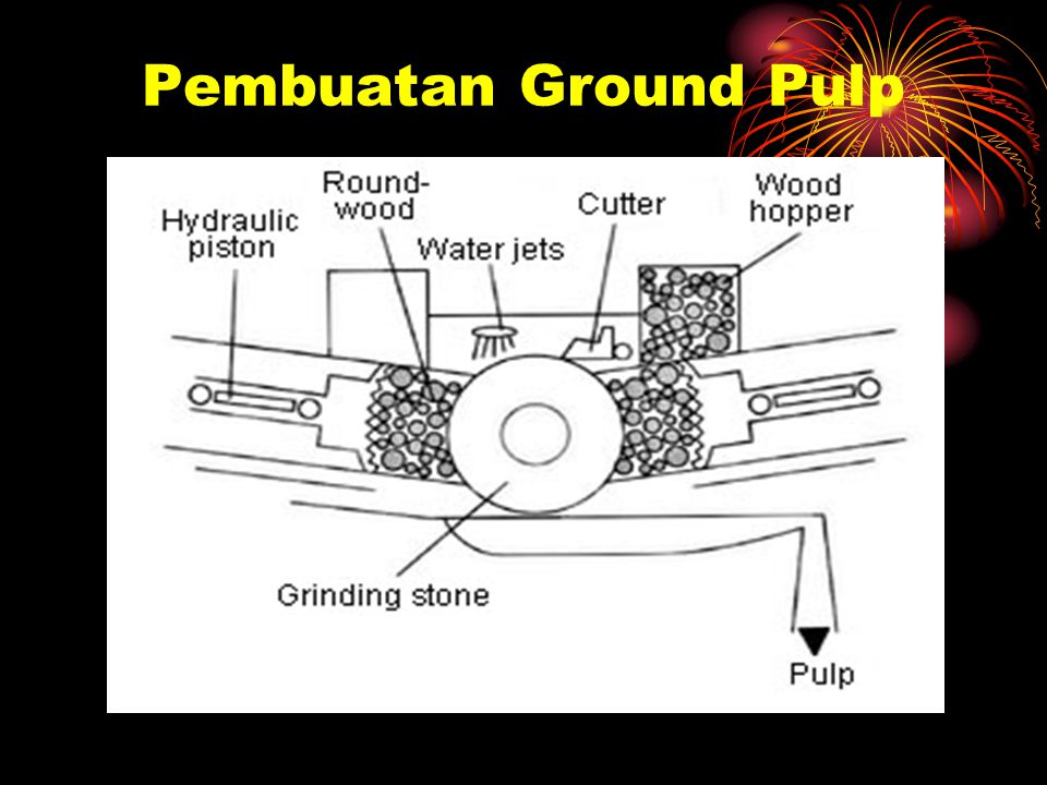 Pembuatan Ground Pulp