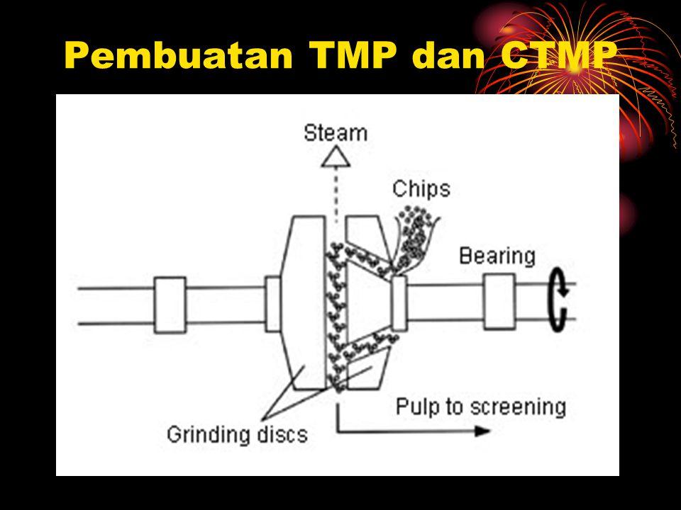 Pembuatan TMP dan CTMP