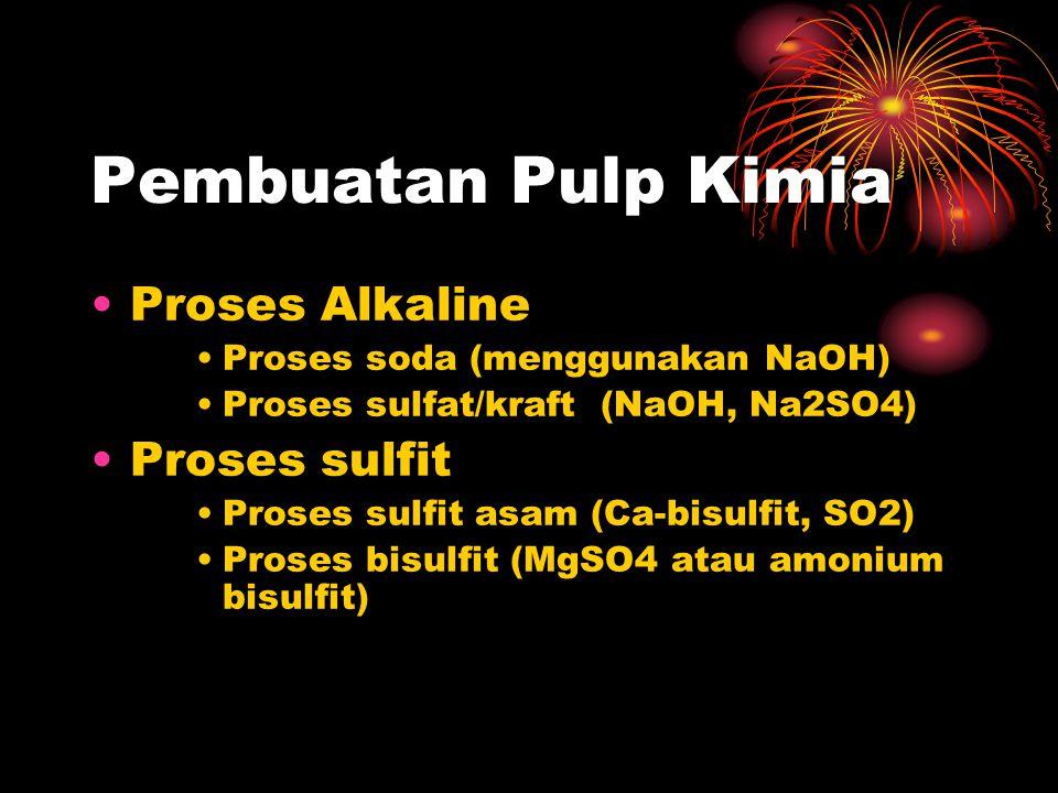 Pembuatan Pulp Kimia Proses Alkaline Proses sulfit