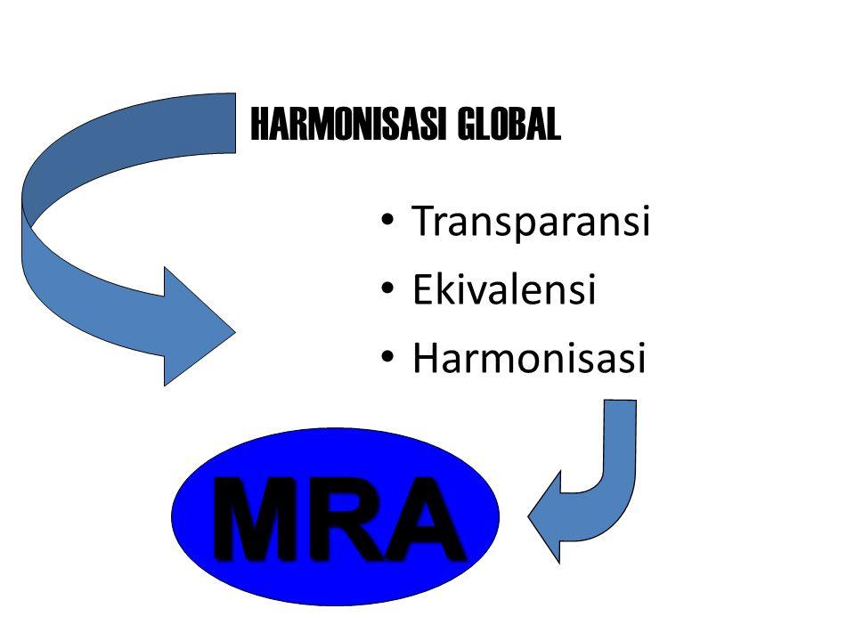 MRA HARMONISASI GLOBAL Transparansi Ekivalensi Harmonisasi
