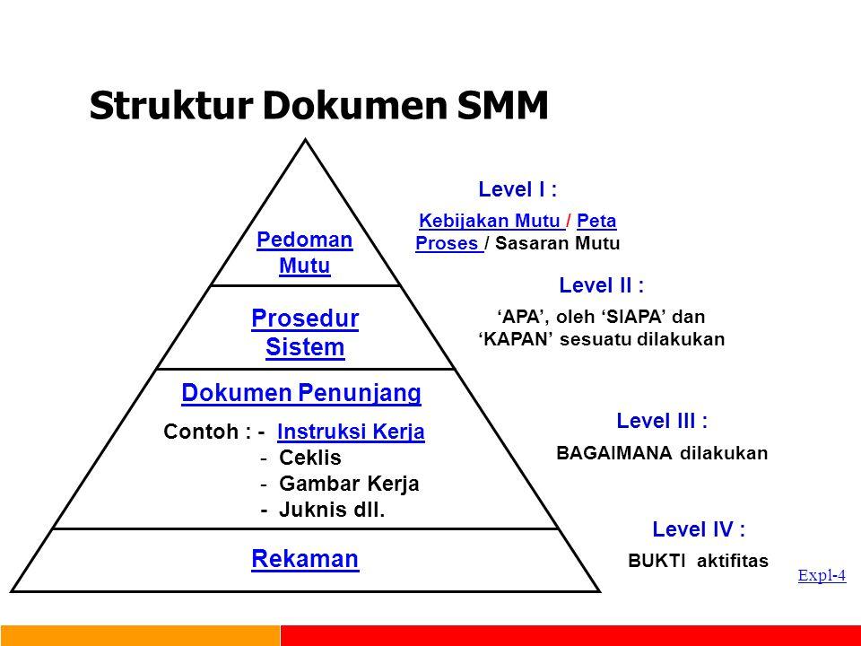Struktur Dokumen SMM Prosedur Sistem Dokumen Penunjang Rekaman