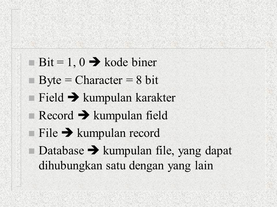 Bit = 1, 0  kode biner Byte = Character = 8 bit. Field  kumpulan karakter. Record  kumpulan field.