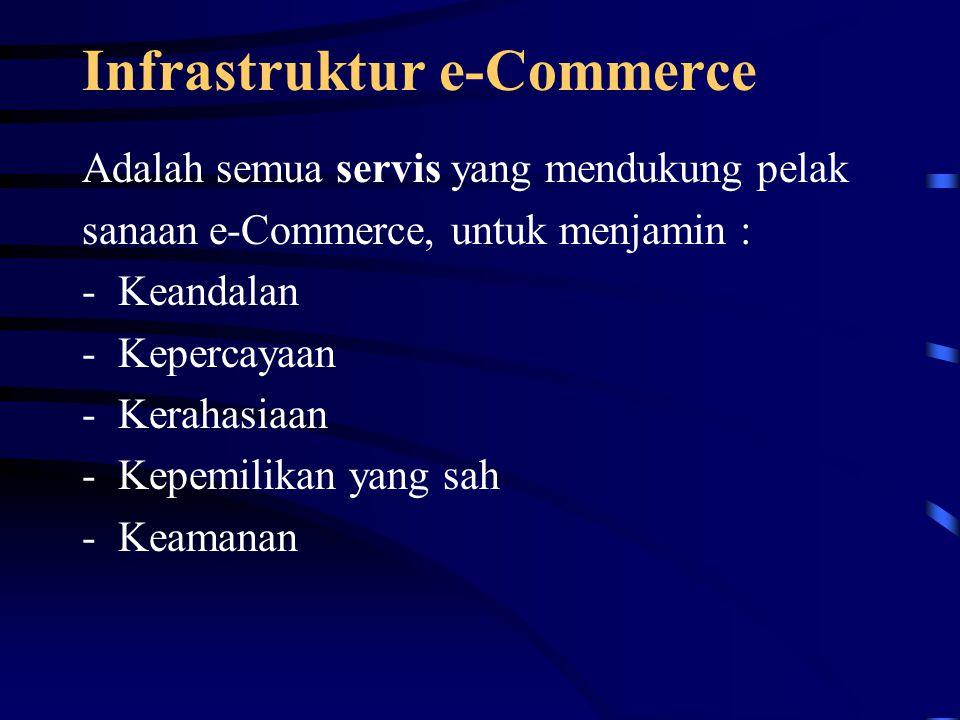Infrastruktur e-Commerce