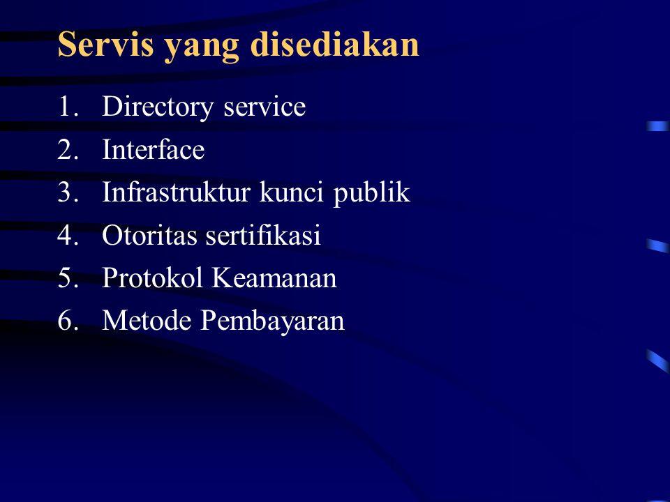 Servis yang disediakan