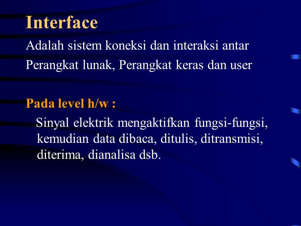 Interface Adalah sistem koneksi dan interaksi antar