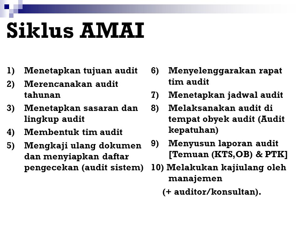 Siklus AMAI 1) Menetapkan tujuan audit 2) Merencanakan audit tahunan
