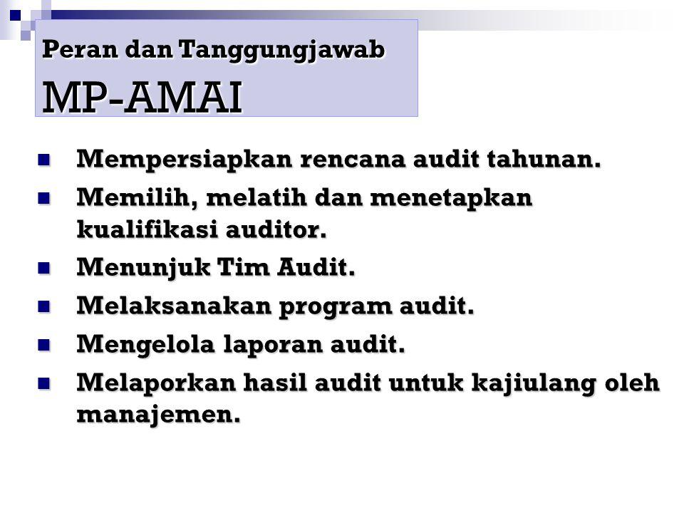 Peran dan Tanggungjawab MP-AMAI