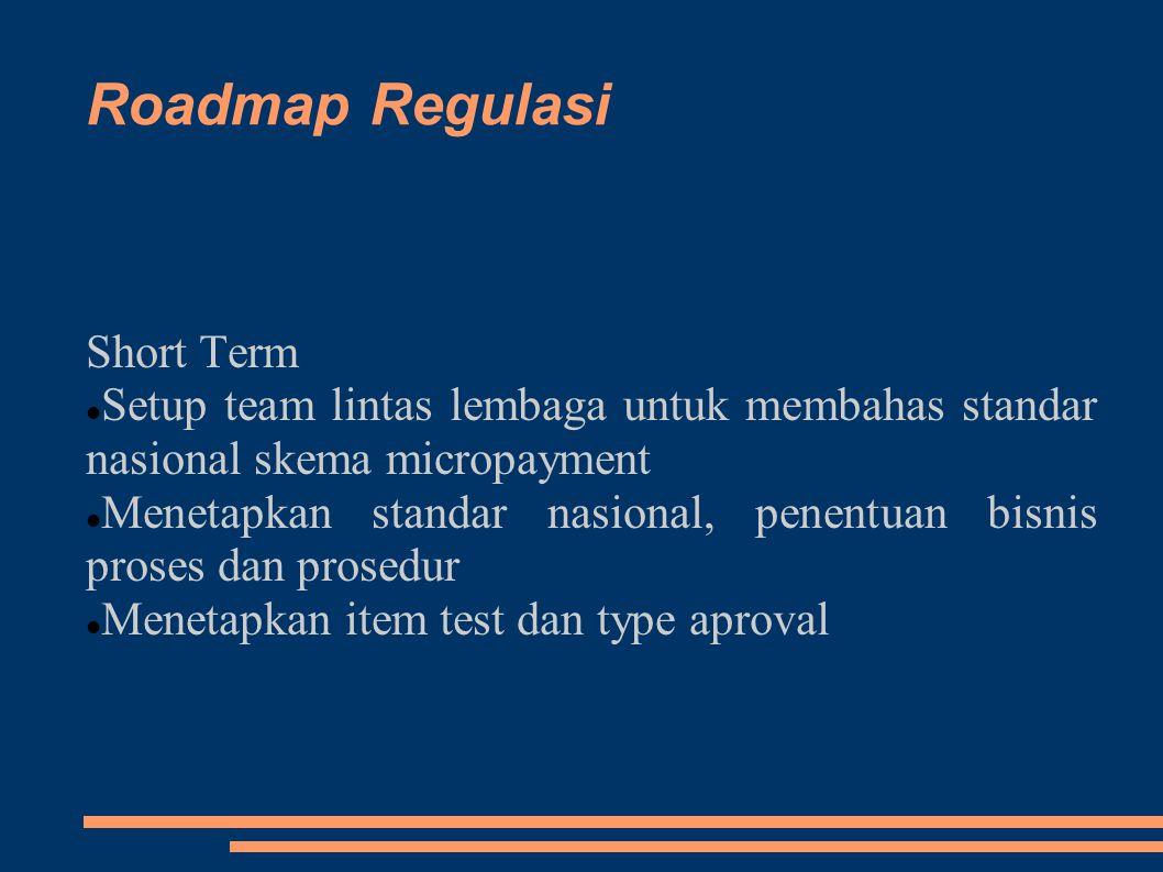 Roadmap Regulasi Short Term