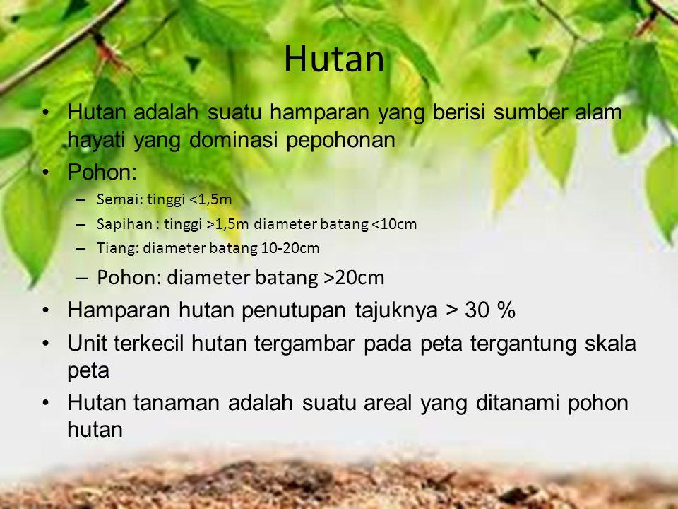 Hutan Hutan adalah suatu hamparan yang berisi sumber alam hayati yang dominasi pepohonan. Pohon: Semai: tinggi <1,5m.