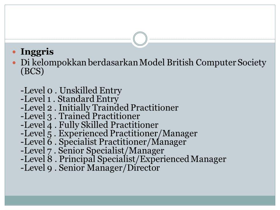 Inggris Di kelompokkan berdasarkan Model British Computer Society (BCS)