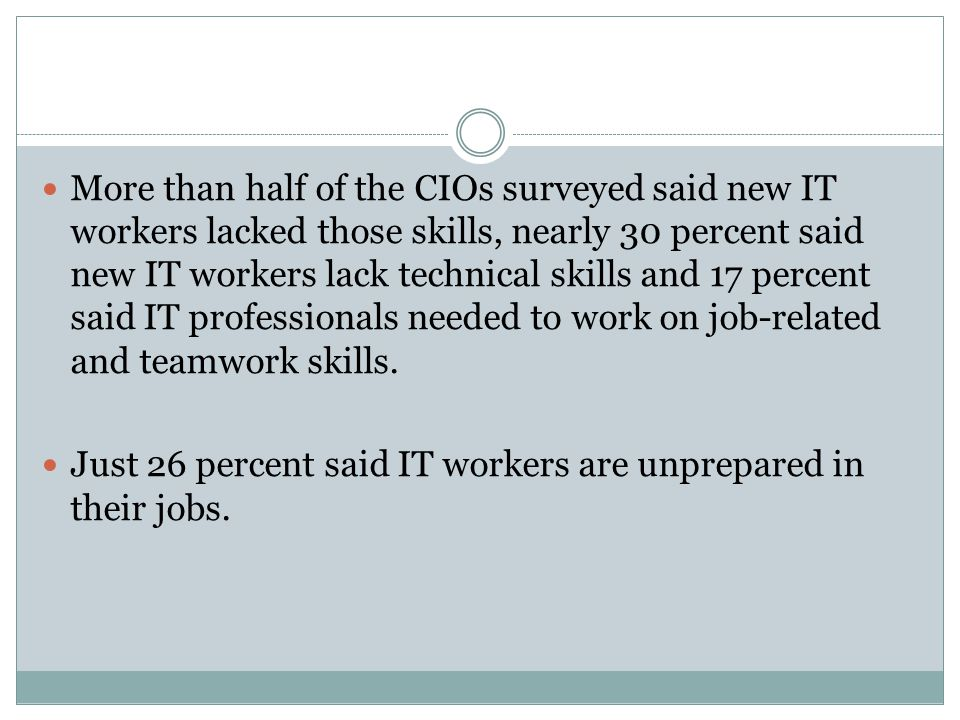 More than half of the CIOs surveyed said new IT workers lacked those skills, nearly 30 percent said new IT workers lack technical skills and 17 percent said IT professionals needed to work on job-related and teamwork skills.