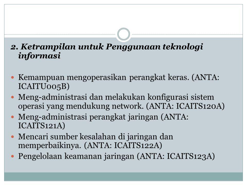 2. Ketrampilan untuk Penggunaan teknologi informasi