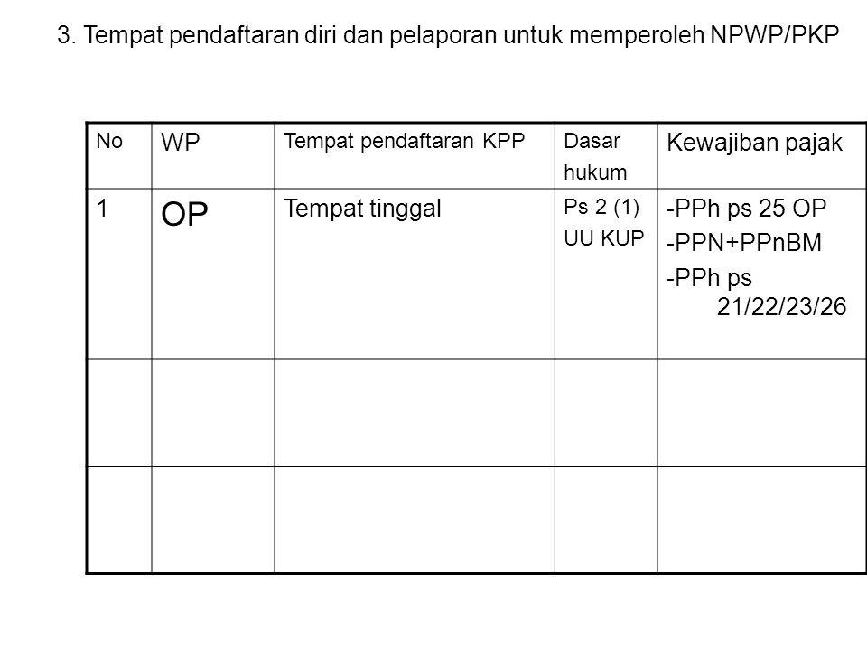 OP 3. Tempat pendaftaran diri dan pelaporan untuk memperoleh NPWP/PKP