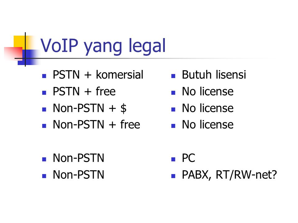 VoIP yang legal PSTN + komersial PSTN + free Non-PSTN + $