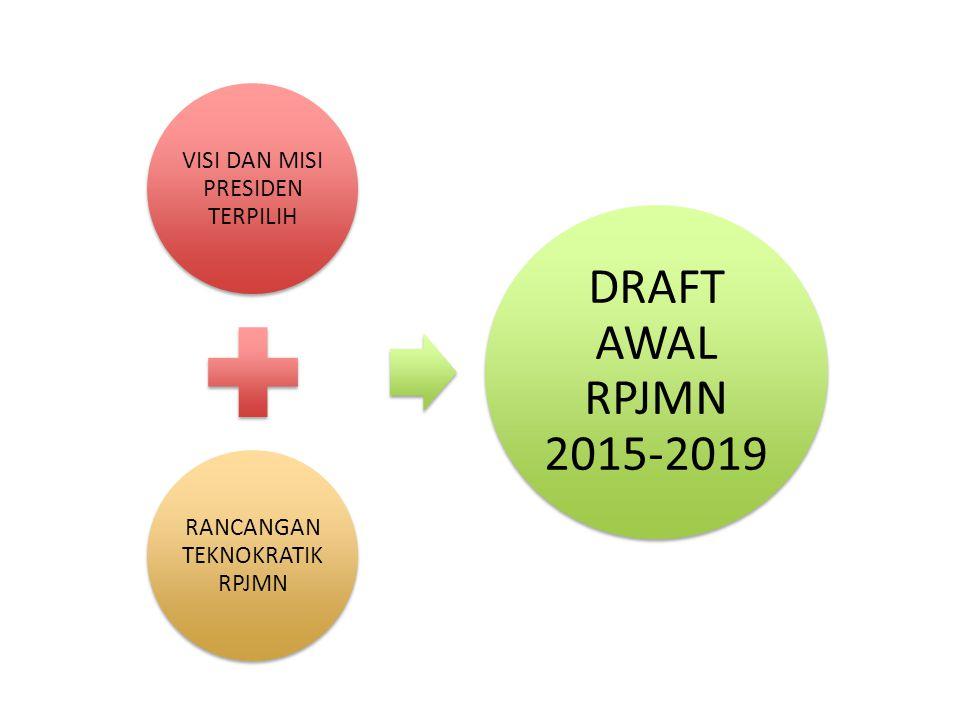 DRAFT AWAL RPJMN 2015-2019 VISI DAN MISI PRESIDEN TERPILIH